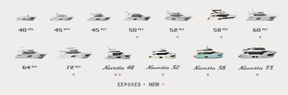 Yachts esposti al Salone di Cannes 2018